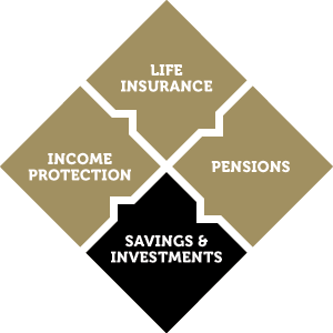 Diagram Savings & Investments